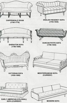 Furniture Styles spanish renaissance furniture designs largepaperpopinjay