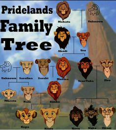 Lion King Family Tree!!