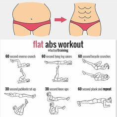 Flat abs workout sport motivation, fitness motivation, fitness workouts, cardio gym, at Fitness Workouts, Yoga Fitness, Health Fitness, Cardio Gym, Health Diet, At Home Workout Plan, At Home Workouts, Workout For Flat Stomach, Tummy Workout