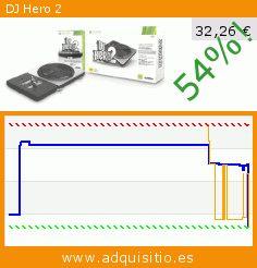 DJ Hero 2 (Videojuegos). Baja 54%! Precio actual 32,26 €, el precio anterior fue de 69,89 €. http://www.adquisitio.es/activision-blizzard/dj-hero-2