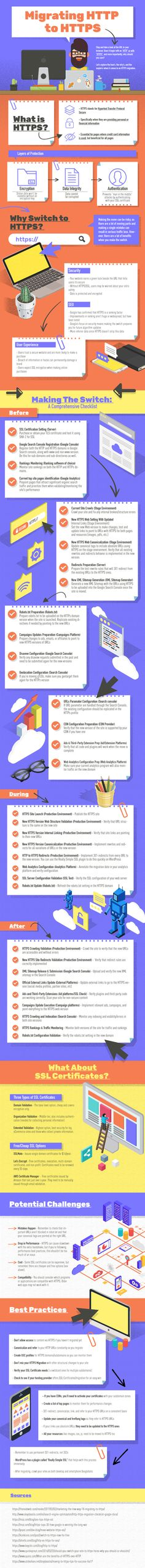 Migrating From HTTP To HTTPS #Infographics #WebDevelopment