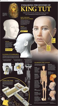 Unmasking King Tut - by Karsten Ivey. His mother and father were siblings. This caused king tut to have varies health issues. Incest was common, they wanted to keep a true bloodline. Ancient Egyptian Art, Ancient History, Ancient Aliens, Tut Movie, Ancient Greece Facts, Egypt Art, Valley Of The Kings, Ancient Mysteries, History Facts
