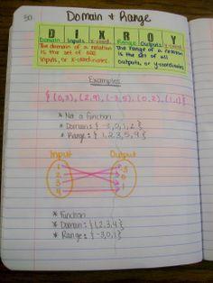 Interactive Notebook Pages: Math = Love: Algebra 1 - Introduction to Relations and Functions Maths Algebra, Math Tutor, Math Teacher, Math Classroom, Teaching Math, Math Math, Algebra Help, Math Fractions, Guided Math