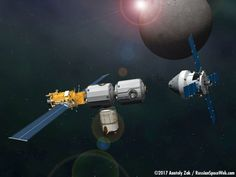 Here Is NASA's Plan for a Space Station That Orbits the Moon: This new base would provide humanity with its first foothold to future human missions to the moon, Mars, and beyond. Kerbal Space Program, Science Stations, Nasa Space Program, Lego, Moon Missions, Spaceship Concept, Nasa Astronauts, Space And Astronomy, Astrophysics