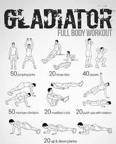 Ultimate At Home No Equipment Workout Plan For Men And Women Need A Good Full Body Based That Doesnt Require Gym Try Thi