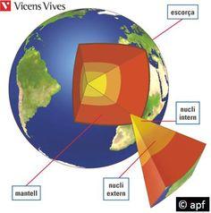 Coneguem la terra by mercebolufer via slideshare | Ciències ...
