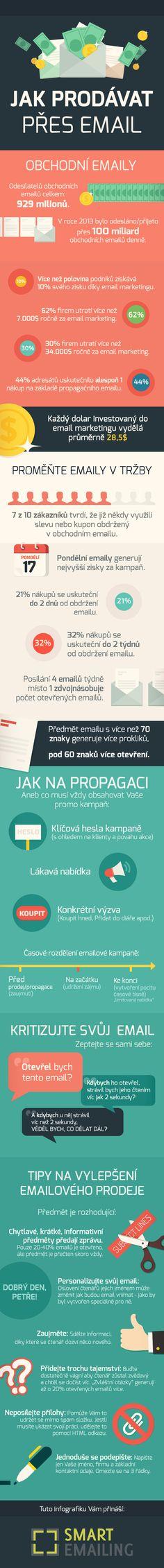 SE_infografika_JakProdavatPresEmail