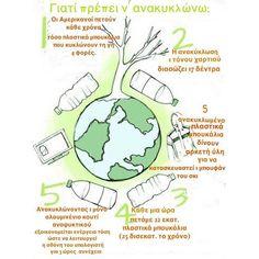 #looktothestars #recycle #socialimpact #environmentalimpact Environmental Education, Good Cause, Recycling, Classroom, School, Instagram Posts, Greece, Tips, Class Room