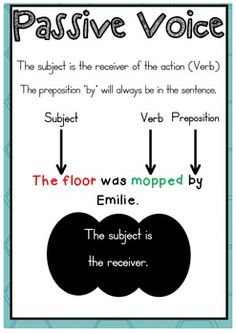Active and Passive Voice charts and worksheets