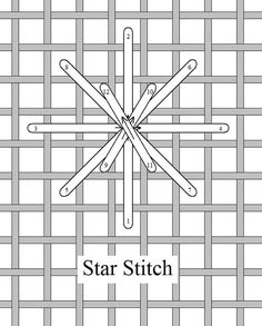 Hardanger Embroidery I ❤ embroidery . Star Stitch, Stitch of the Month April 2010 ~By Needlelace Hungarian Embroidery, Hardanger Embroidery, Learn Embroidery, Embroidery Stitches Tutorial, Embroidery Techniques, Cross Stitch Embroidery, Cross Stitch Patterns, Plastic Canvas Stitches, Plastic Canvas Patterns