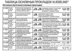 Таблица прокладок Vlieseline