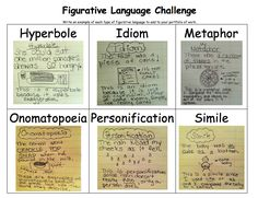 Have students add original examples to this is a figurative language printable. (Post Its, Sticky Notes, English Language Arts, Reading,Compositional Risk, Writing, Asessment)