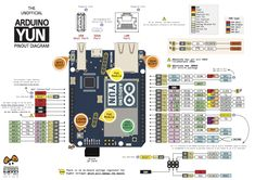 Hopefully the Linux aspect will help get vector data into the arduino simply. Computer Technology, Cool Technology, Electronics Gadgets, Electronics Projects, Motor Arduino, Microcontroller Board, Rasberry Pi, Arduino Board, Raspberry Pi Projects