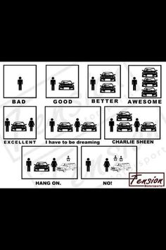 how the car and girl thing works