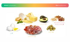 vlees, vis en zuivel koolhydraatarm dieet Whole Foods, Whole Food Recipes, Best Low Carb Snacks, Cold Cuts, Pecan Nuts, Pecans, Healthy Fats, At Least, Ketogenic Diet