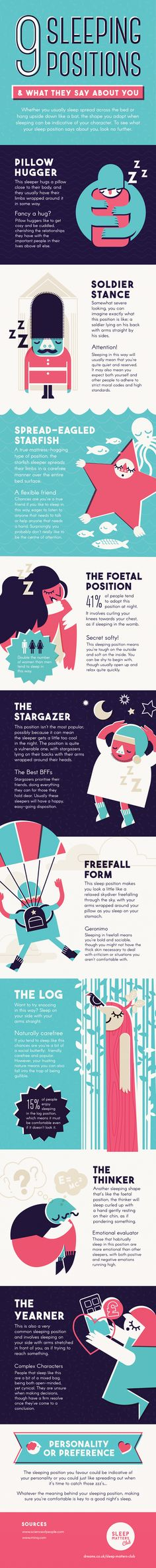 Everyone has certain sleeping positions that they favour, and sometimes these positions can reflect a lot on your personality. . .