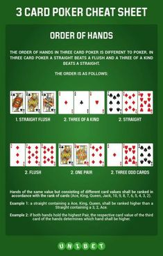 Do you need help to win more at Poker? Don't miss my AIO guide to Three-Card Poker and learn how to use the correct strategy to win your games. Poker Hands, Poker Face, Poker Cheat Sheet, Poker After Dark, Carnival Party Games, Casino Roulette, Jouer Au Poker, Video Poker, Online Poker