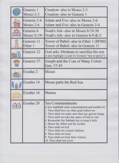 LDS Scripture Literacy: Old Testament Margin Notes and Pictures