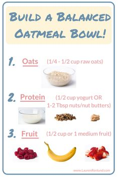 """The recipe for a low FODMAP BALANCED OATMEAL BOWL! Make yourself a healthy and balanced breakfast. *Note: choose lactose-free yogurt"""""""