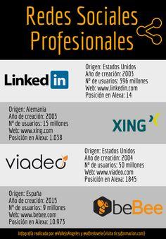 Redes Sociales Profesionales #infografia #infographic #socialmedia