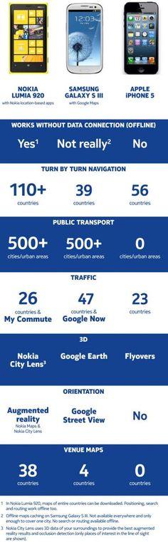 Nokia Teased Google Maps & Apple Maps News - mobile-arena.com