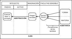 http://www.luventicus.org/articulos/03U012/aristoteles.html