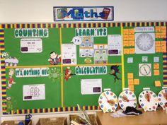 Big Maths learning wall - working progress! Ks2 Display, Maths Display, Class Displays, School Displays, Classroom Displays, Display Ideas, Classroom Ideas, Ks2 Maths, Numeracy