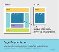 Moz amazing blog post discussing advanced SEO techniques for On-page optimization such as semantic indexing.
