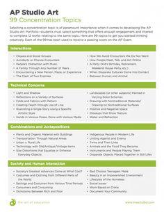 Your Ultimate List of AP Studio Art Resources – The Art of Ed Votre liste ultime de ressources artistiques AP Studio – The Art of Ed Ap Studio Art, High School Art Projects, Art School, School Teacher, Programme D'art, Studios D'art, Ap Art Concentration, Ap Drawing, Drawing Topics