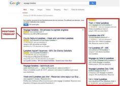 #Google : les #motscles du #referencement payant #SEA