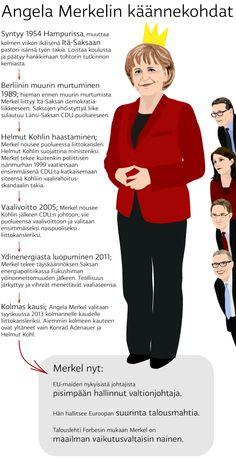 Angela Merkel, Matti Vanhanen, Mari Kieviniemi, Jyrki Katainen ja Alexsander Stubb - illustration - infographic @ Stina Tuominen