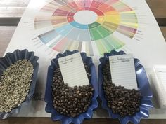 Getting ready for a tasting around the cupping table. Cupping a coffee is the best way to identify its flavours and what it should taste like as a filter coffee or espresso. Coffee Academy, Barista Training, Brewing Tea, Latte Art, Coffee Roasting, Training Tips, Cambridge, Espresso, Filter