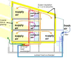 Passive-On :: English :: Passive House Planning Package