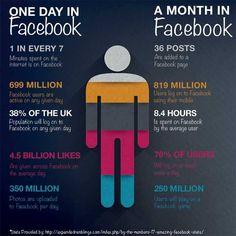 #facebook,#prodmetrics.