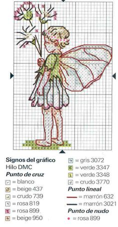Cross stitch - fairies: Daisy fairy - Cicely Mary Barker - close-up segment (chart)