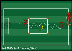 1v1 Dribble Attack with Shot