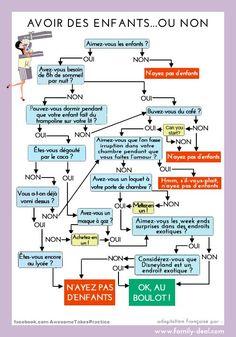 Ne pas avoir d'enfant ... www.tdah.be