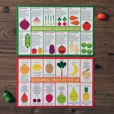 original_uk-seasonal-fruits-and-vegetables-charts-postcards.jpg (900×900)