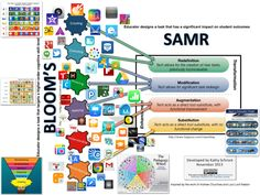 TOUCH this image: One to World iPads using Bloom's and SAMR by Dion Norman