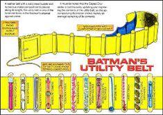 Resultado de imagen para batman's gadgets