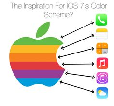 The inspiration for iOS 7's color scheme? - Imgur