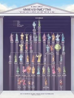The Greek God Family Tree