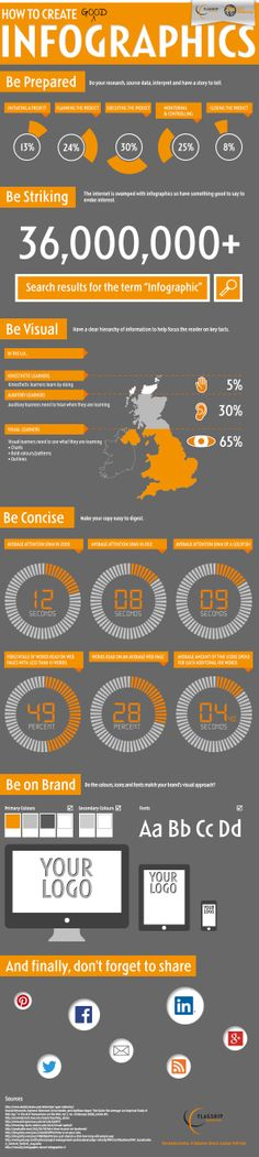 #Infographic on #infographics by Matthew Coles