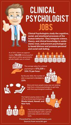 child psychologist average salary for potomac md $103k | psych, Human Body