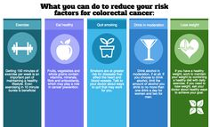 Reduce your risk factors for colorectal cancer ‪#‎diponedbiointelligence‬