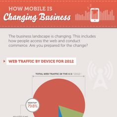 How Mobile Is Changing Business - Infographic design