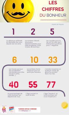 Les chiffres du bonheur : Ces nombres parlent d'amitié, de distance, de sexe, de rapports humains et de l'intérêt de vieillir. #bonheur