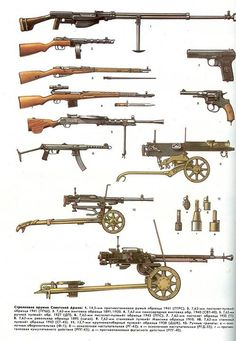 Soviet WW2 Weaponry