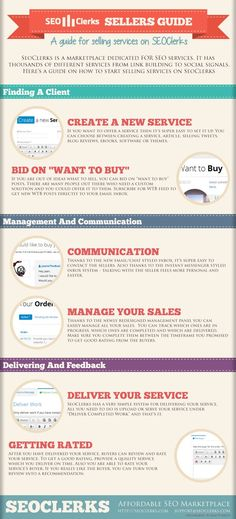 How it Works as a Seller - Monster Backlinks Seo Marketing, Internet Marketing, Seo Strategy, Free Market, Business Illustration, Social Media Content, Seo Services, You Can Do, Investing