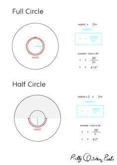 DIY Tips: Circle Skirt Formulas – Half, Third and Quarter: # Diagram &…